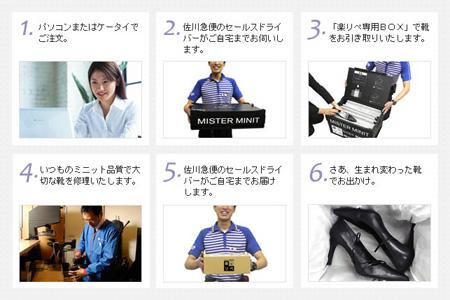 1.パソコンまたはケータイでご注文。 2.佐川急便のセールスドライバー®がご自宅までお伺いします。 3.「楽リペ専用BOX」で靴をお引き取りいたします。 4.いつものミニット品質で大切な靴を修理いたします。 5.佐川急便のセールスドライバー®がご自宅までお届けします。 6.さあ、生まれ変わった靴でお出かけ。